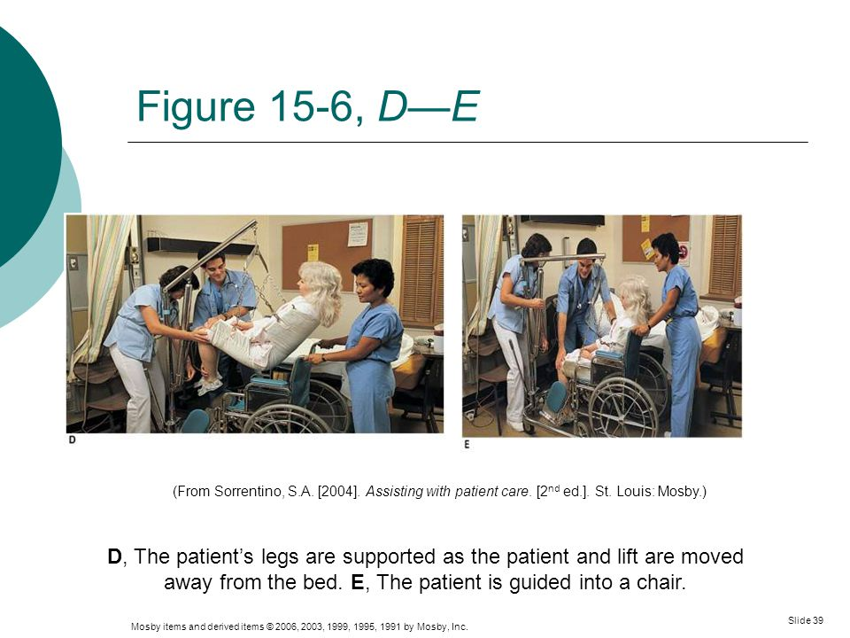 Figure 15-6, D—E (From Sorrentino, S.A. [2004]. Assisting with patient care. [2nd ed.]. St. Louis: Mosby.)